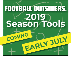 Football Outsiders 2019 Season Tools banner