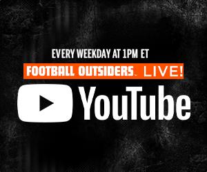 Football Outsiders on YouTube