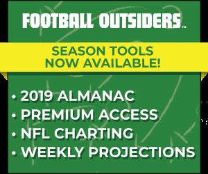 Football Outsiders 2019 Season Tools banner