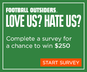 Complete a survey for a chance to win $250