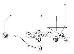 The Science of Pass Offense   Football Outsiders