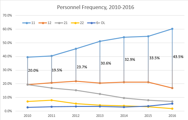 2016%20Personnel.png